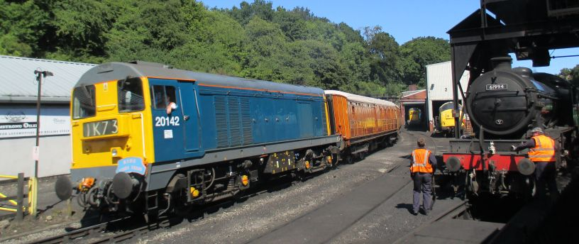 North Yorkshire Moors Railway Nymr Top Visitor Attraction