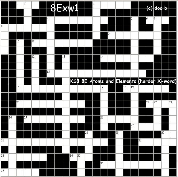 The big ks3 science chemistrycrossword on atoms and elements