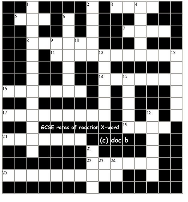 The Rates of Chemical Reactions GCSE crossword puzzle