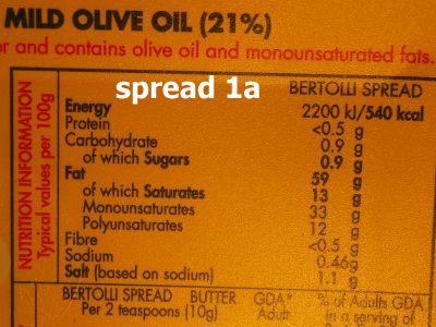 Plant Oils animal fats margarine making soaps triglycerides