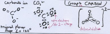 A Level GCE Shapes of molecules Appendix shapes of oxyanions