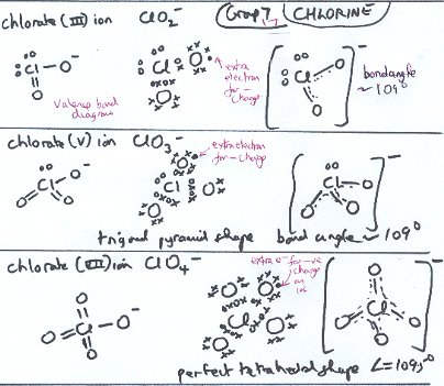 selected molecule/ion shapes based on chlorine