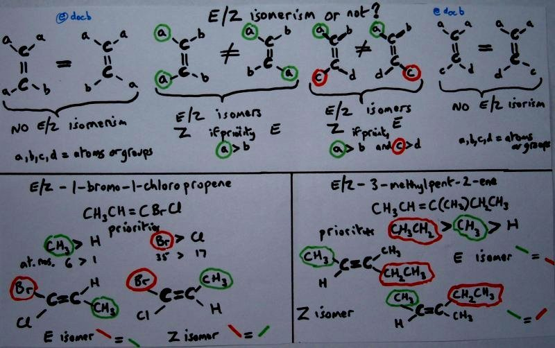 Diagram explaining E/Z isomerism (old cis/trans) configuration nomenclature