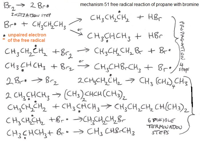 Reaction Alkanes With Bromine Chlorine Conditions Products Uses